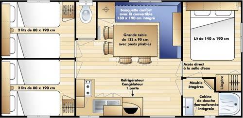 PLAN Mobil-home 3 chambres 6/9 personnes Super Titania 30m²